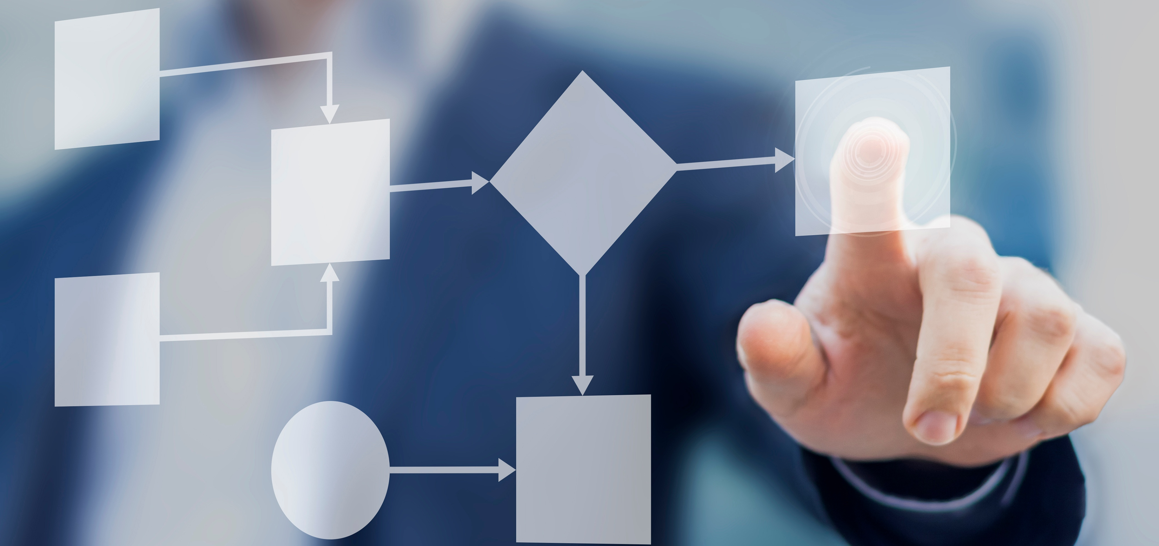 business-and-process-analysis